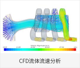 CFD流体传热分析